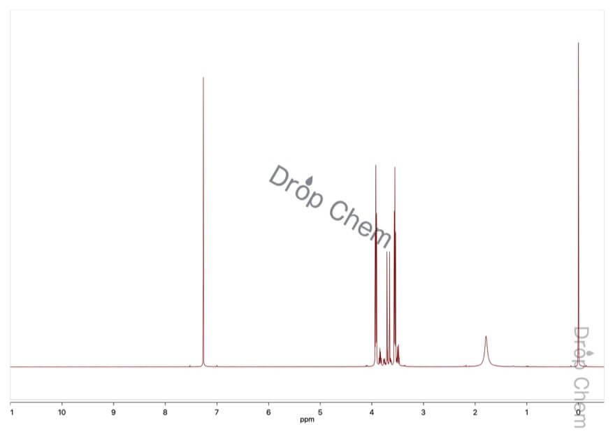 2-ブロモエタノールの1HNMRスペクトル