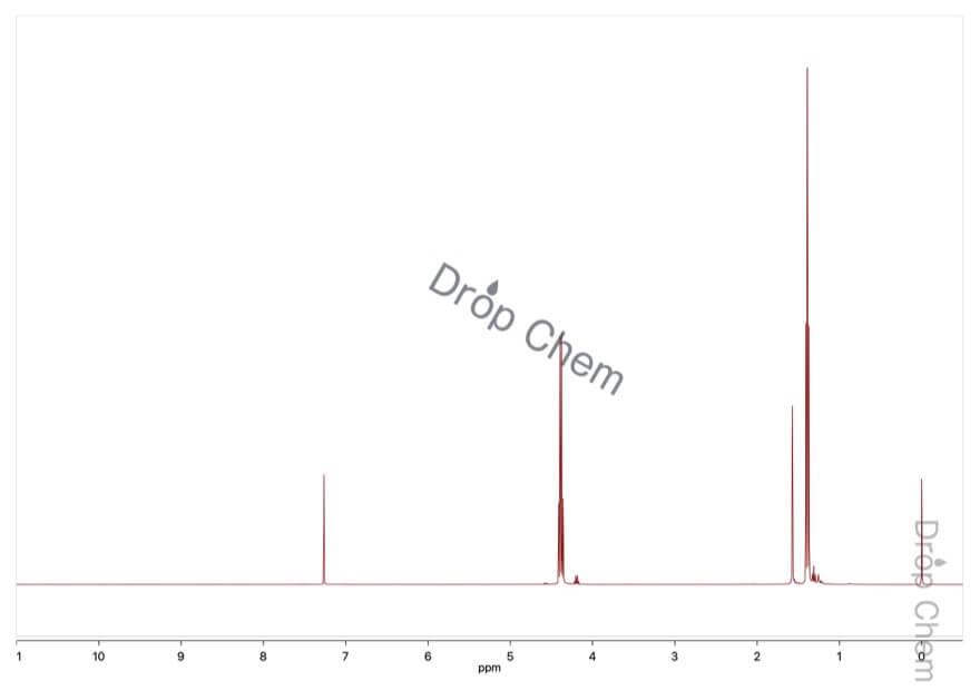 クロロぎ酸エチルの1HNMRスペクトル