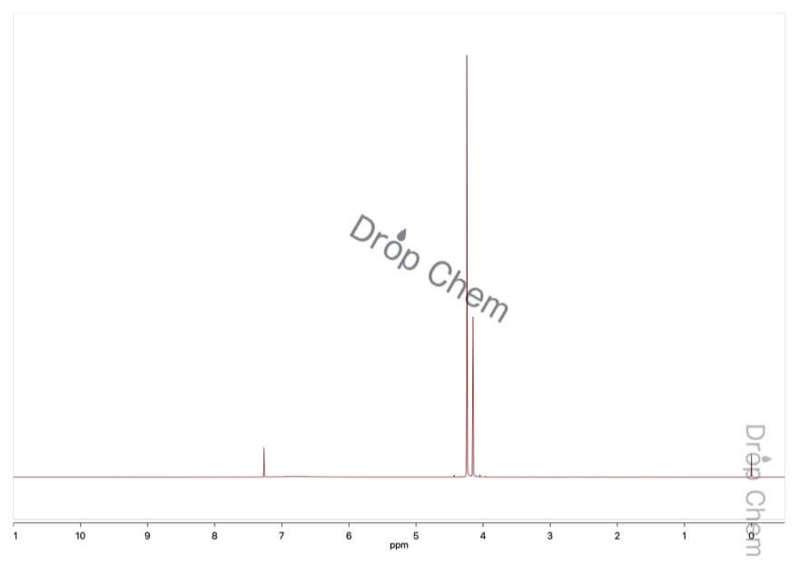 二(クロロ酢酸)無水物の1HNMRスペクトル