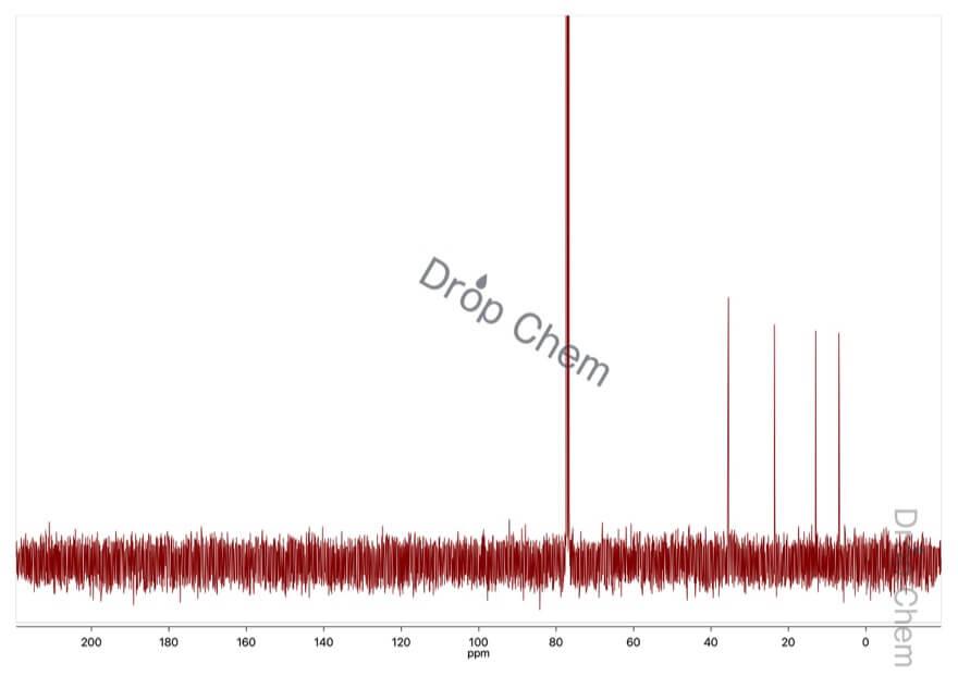 1-ヨードブタンの13CNMRスペクトル
