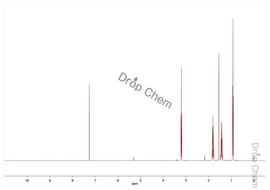 1-ヨードブタンの1HNMRスペクトル