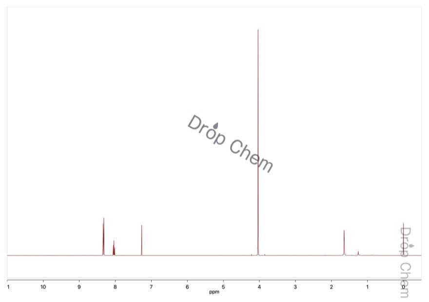 2,6-ピリジンジカルボン酸ジメチルの1HNMRスペクトル