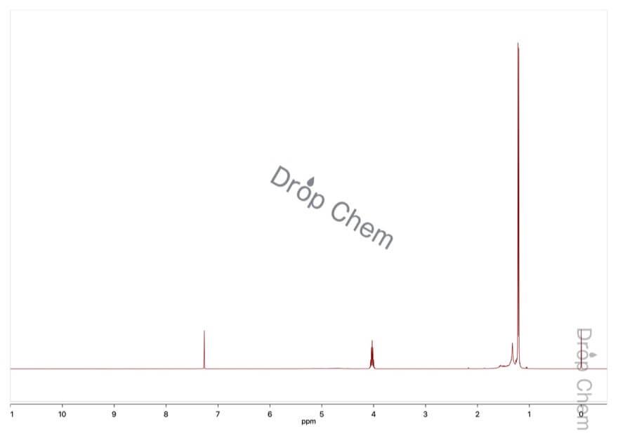 オルトチタン酸テトライソプロピルの1HNMRスペクトル