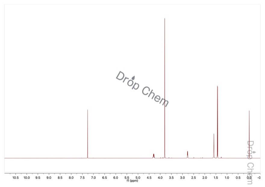 乳酸メチルの1HNMRスペクトル