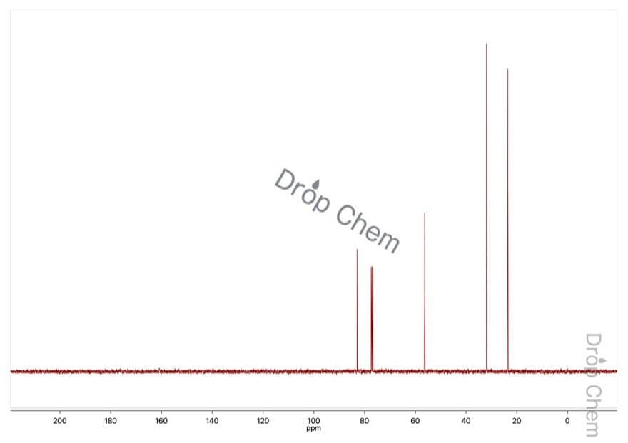 メトキシシクロペンタンの13CNMRスペクトル