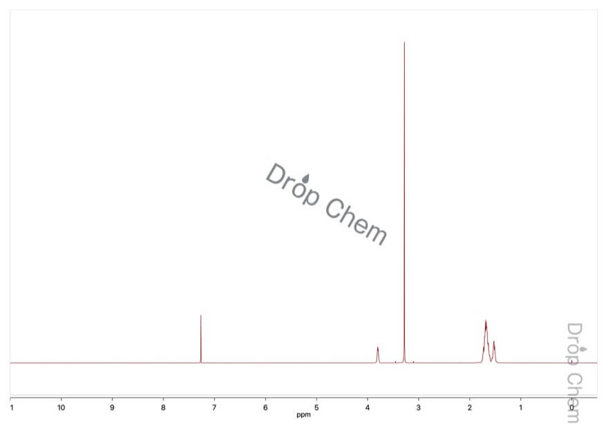 メトキシシクロペンタンの1HNMRスペクトル
