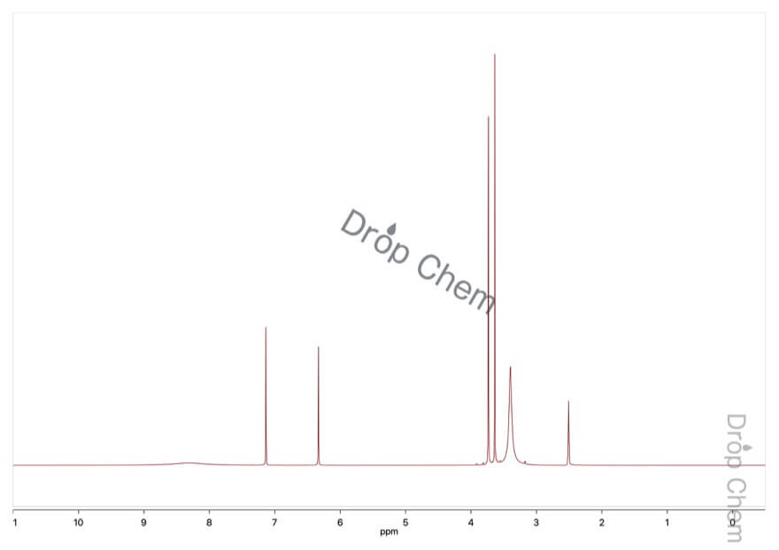 4,5-ジメトキシアントラニル酸の1HNMRスペクトル