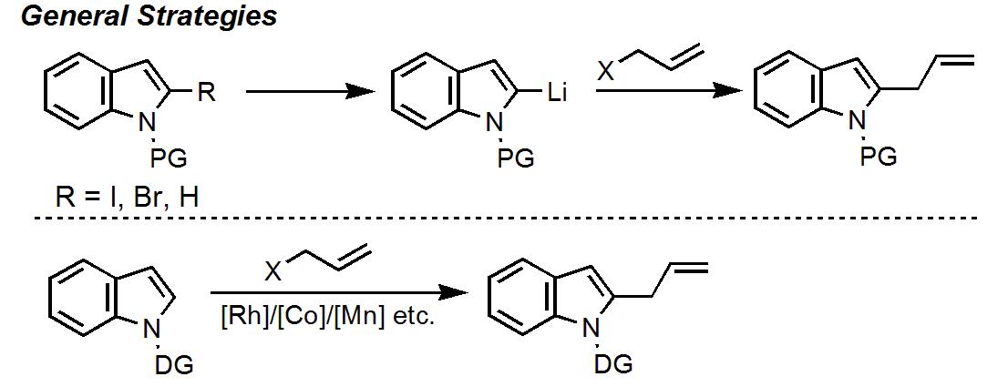 インドール2位の一般的なアリル化の反応