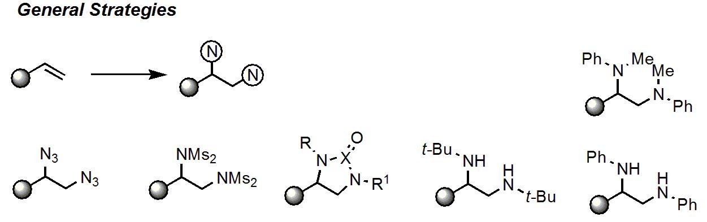 1,2-ジアミン合成の先行研究